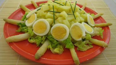Recette Assiette de salade Argenteuil